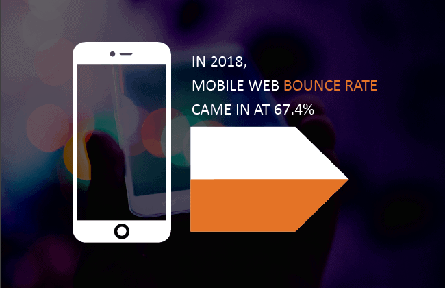 reduce-your-websites-bounce-rate